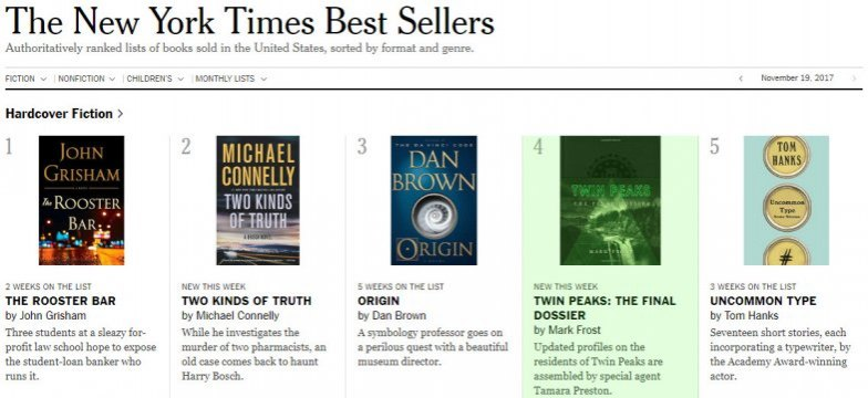 New York Times Best Sellers: Twin Peaks: The Final Dossier by Mark Frost